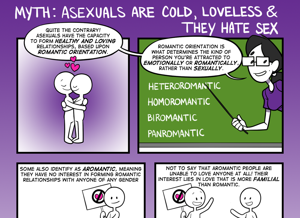 asexuality myths adriofthedead